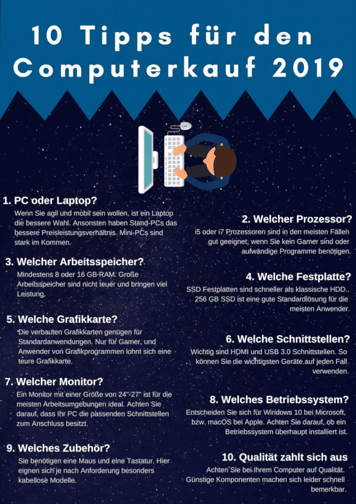 Computerkauf