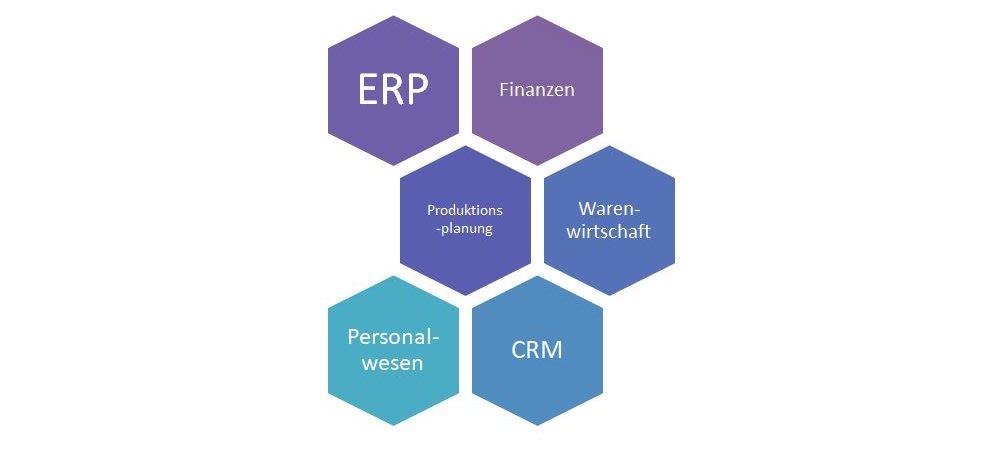 Module und Funktionen von ERP-Systemen